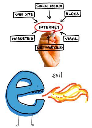 Internet and modern life essay